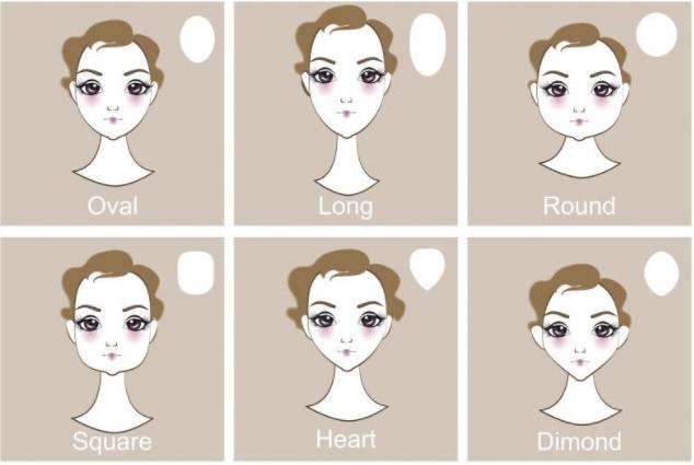 Cách chọn bông tai theo khuôn mặt
